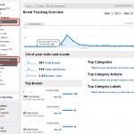 Google Analytics – How To Manually Track Clicks On External Links