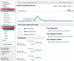 Google Analytics – How To Manually Track Clicks On External Links