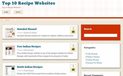 Wordpress Ranking Website