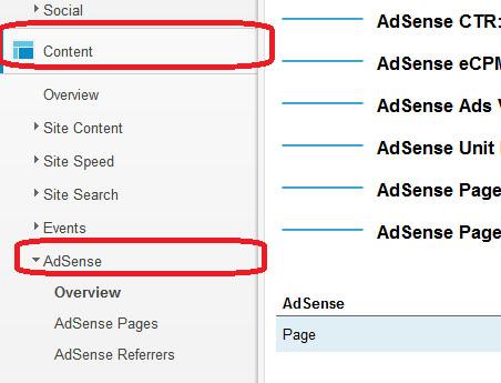 AdSense Revenue in Google Analytics