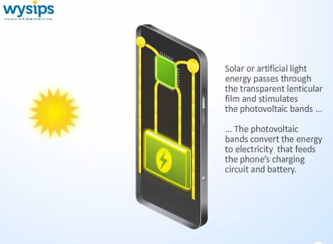 Wysips Transparent Photovoltaic Surface