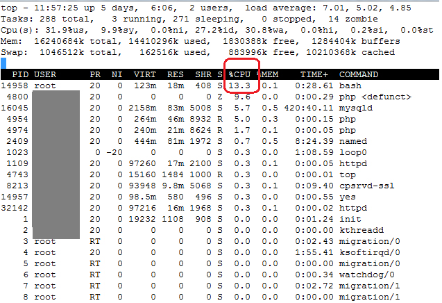 Linux: Copying large number of files